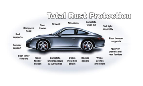 total rust protection